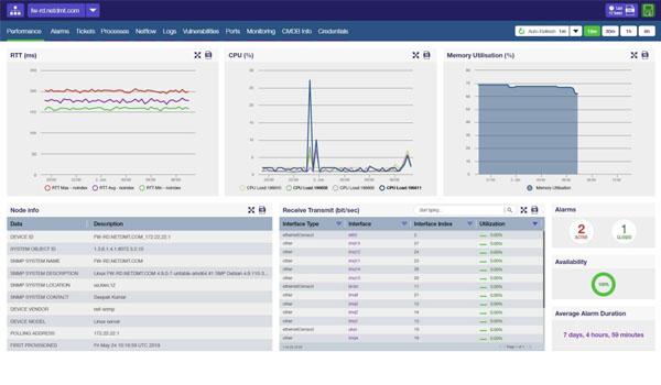 Relate Data – Network performance